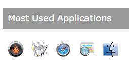Najczęściej używane aplikacje